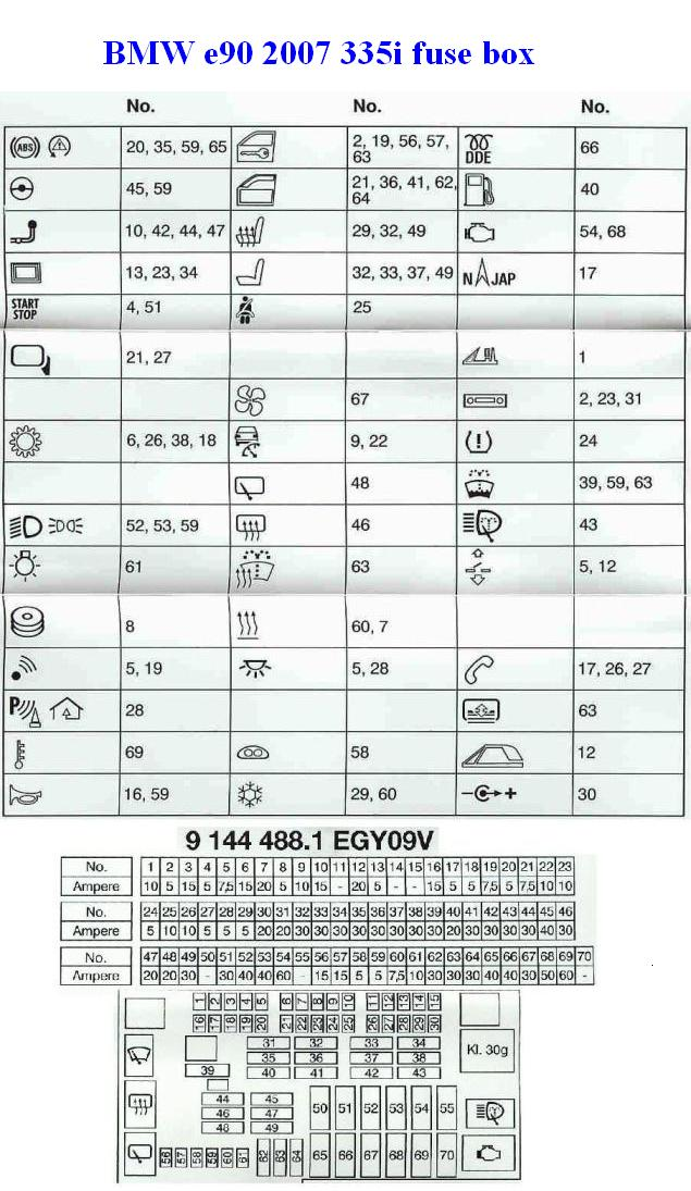 e90_fuse_symbols 2007 bmw 335i fuse box diagram bmw wiring diagrams for diy car e92 fuse box location at bayanpartner.co